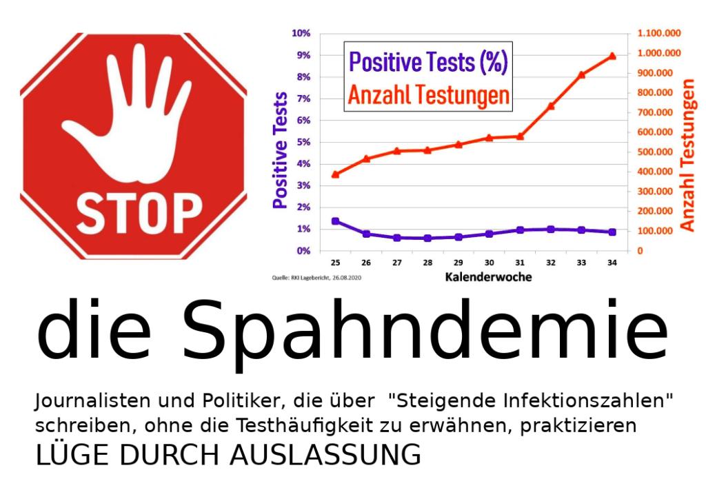 Stopp Spahndemie