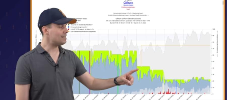 Samuel Eckert erklärt Zahlen-Manipulation der Intensivbetten-Auslastung
