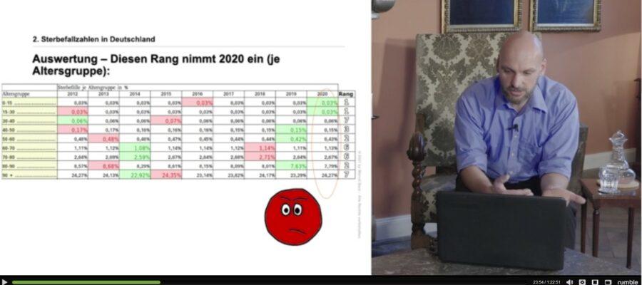 Marcel Barz Sterbefallzahlen Deutschland 2020